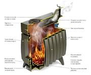 Печь отопительно-варочная ТМФ Огонь-батарея 5Б с баком дровяная антрацит